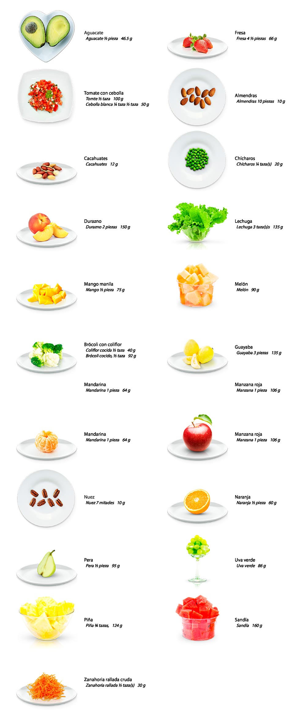 Dieta de puros vegetales