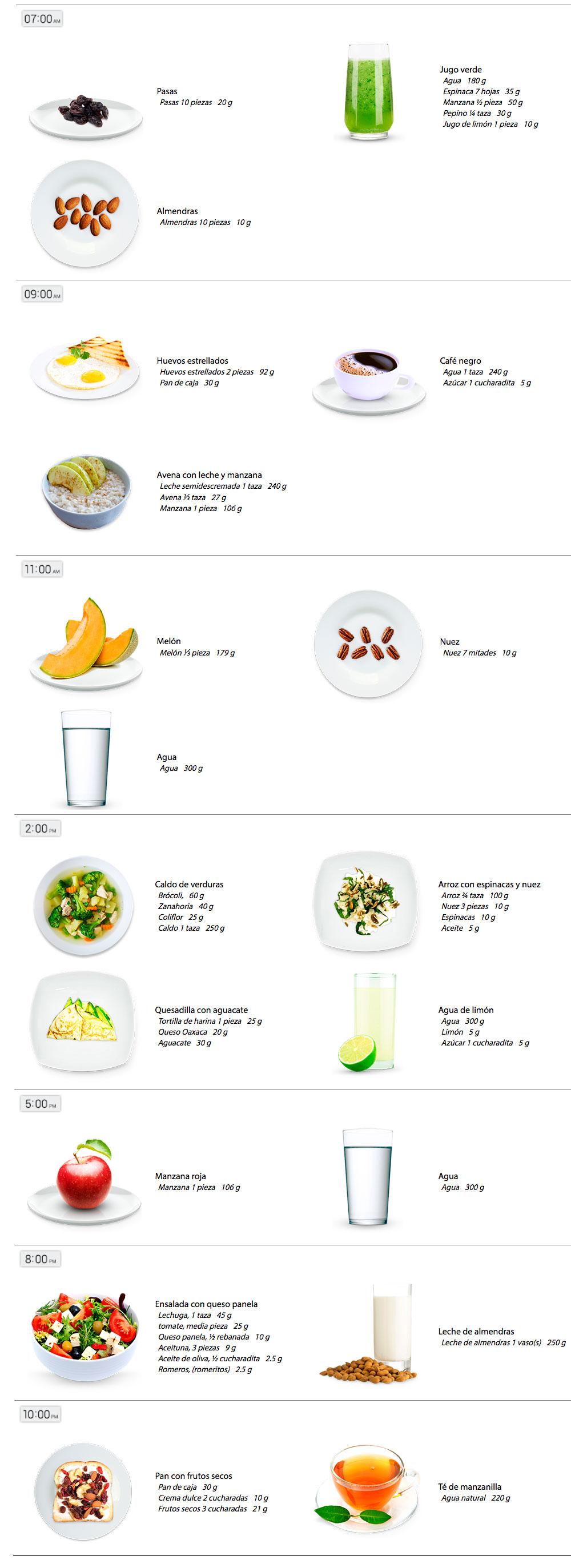 Plan de alimentos para una dieta vegetariana