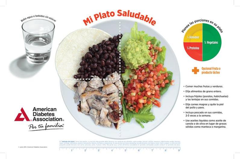 Alimentación saludable para diabetecos