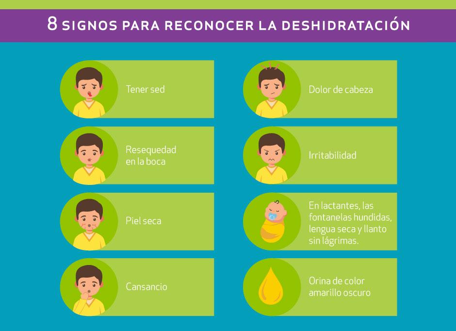 Sintomas de deshidratacion